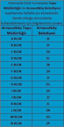 blok-numaralari.jpg